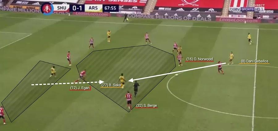 Analysis sheff10