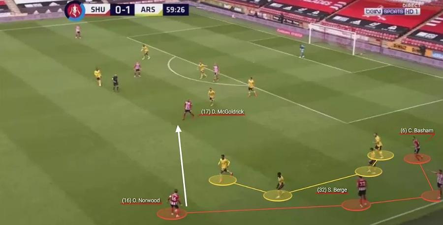 Analysis sheff5