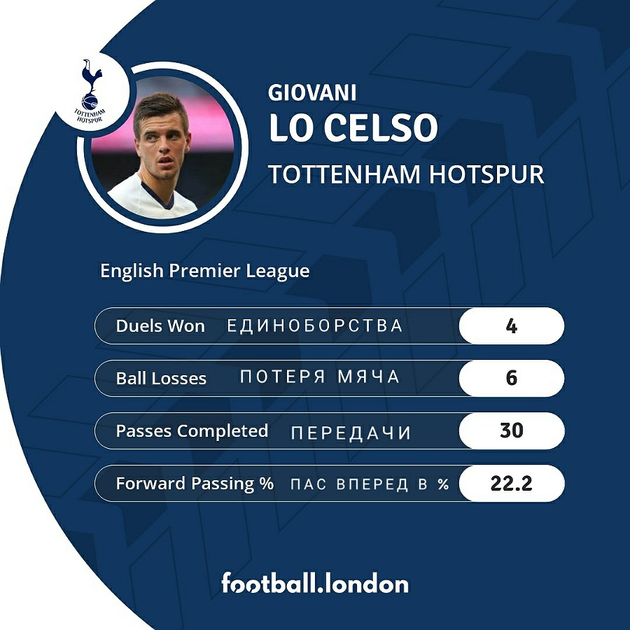 locelso stats burnley